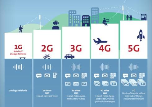Cel-Fi DUO thiết bị cải thiện chất lượng Cel-Fi DUO thiết bị cải thiện chất lượng cuộc gọi và vũng phủ sóng dữ liệu của mạng 3G, 4G và LTE